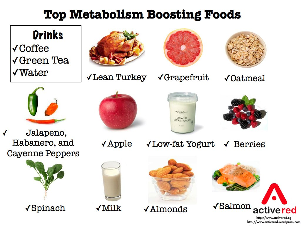 The best metabolism boosters