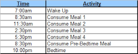 bodybuilding meal schedule