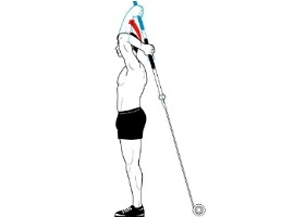 Cable Overhead Triceps Extension