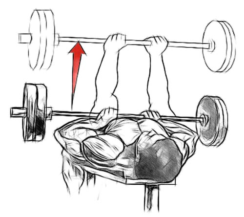 Bench Press With a Closed Grip