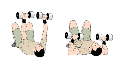 Dumbell Floor Press