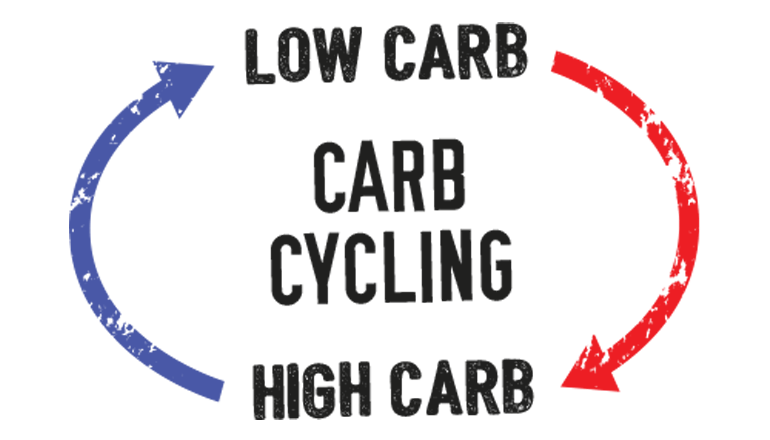 Carbohydrate Cycling