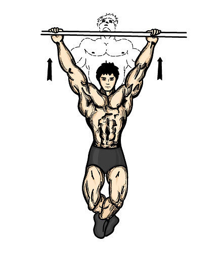 Wide-Grip Pullup